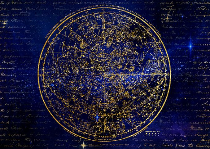 Learn All About Zodiac Sign Dates And Traits